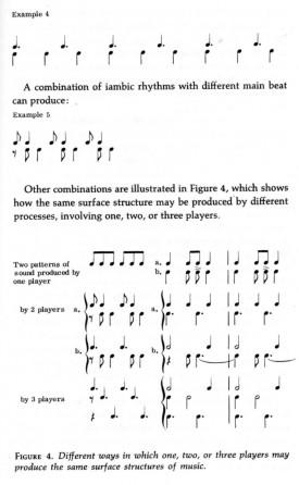 Différentes manières de produire le même rythme